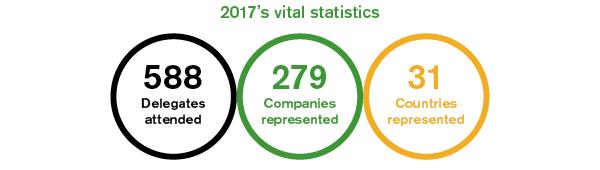 GTR Mena Trade Finance Week 2017 stats 1