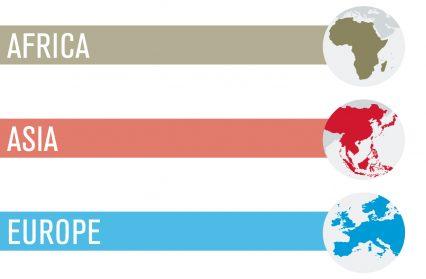 Exporters-outlook