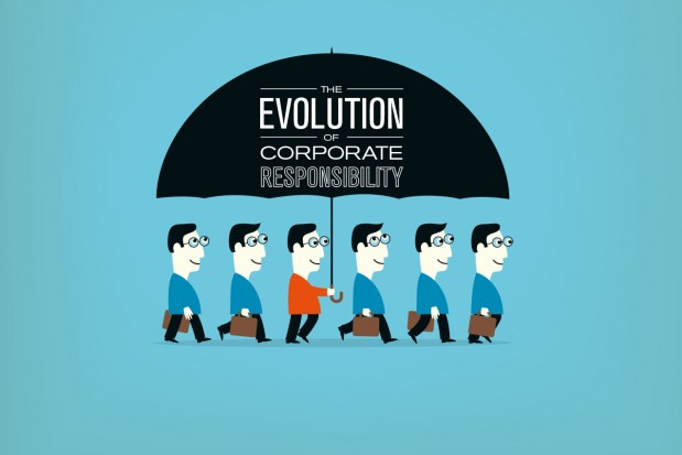 The Evolution Of Corporate Responsibility Global Trade
