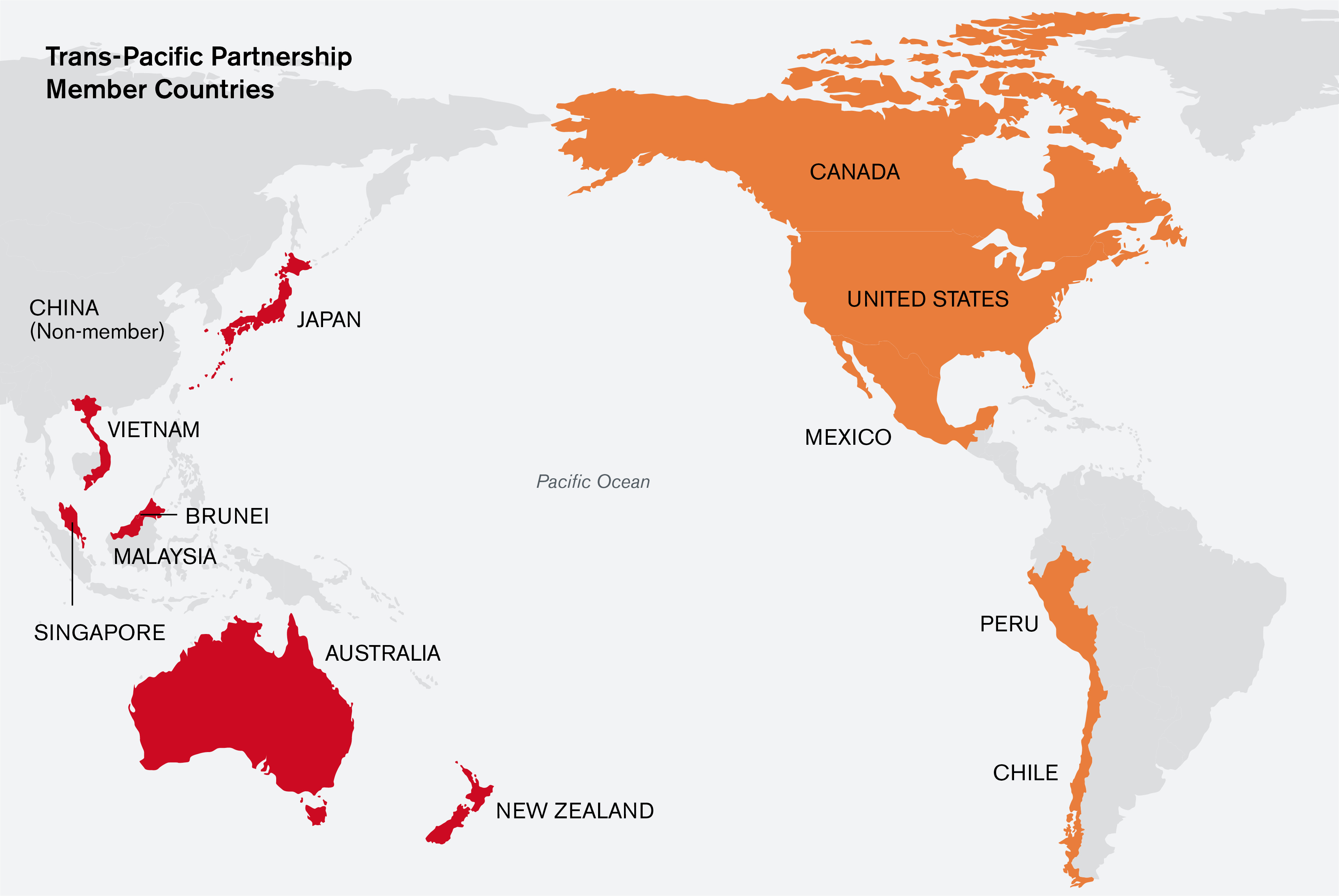 controversial trans pacific partnership agreement - HD3515×2353