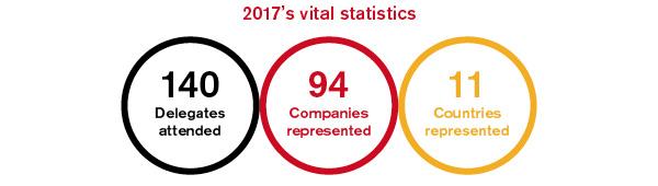 Hong-Kong_2017_Stats_1