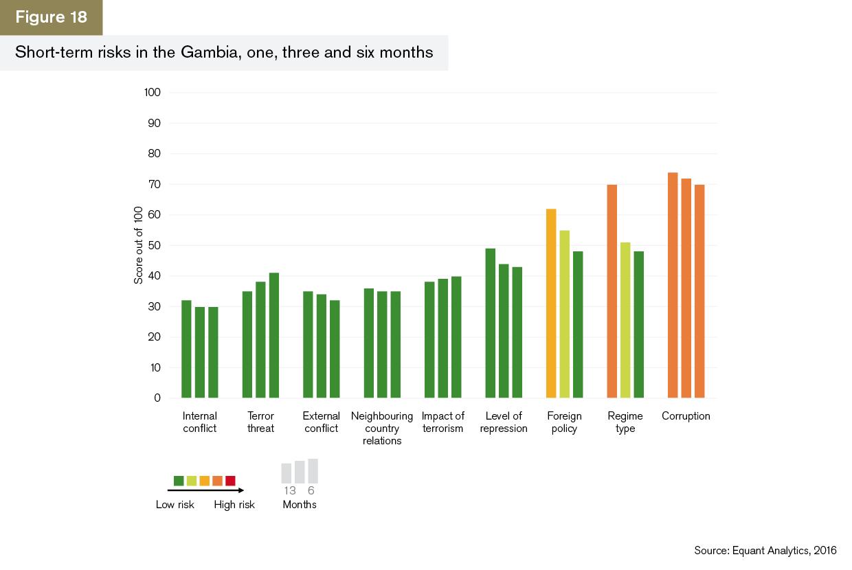GTR+Africa_Trade-Briefing_Figure-18