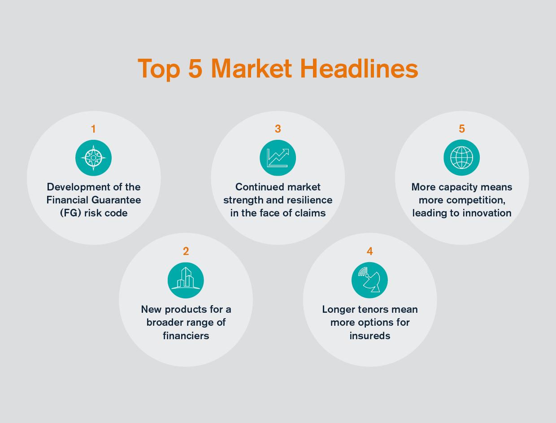 Top_market_headlines