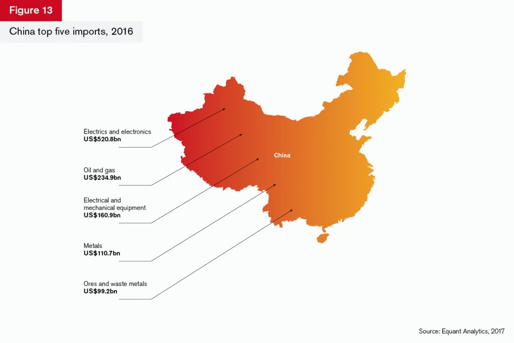GTR+Asia_Trade-Briefing_Figure_13