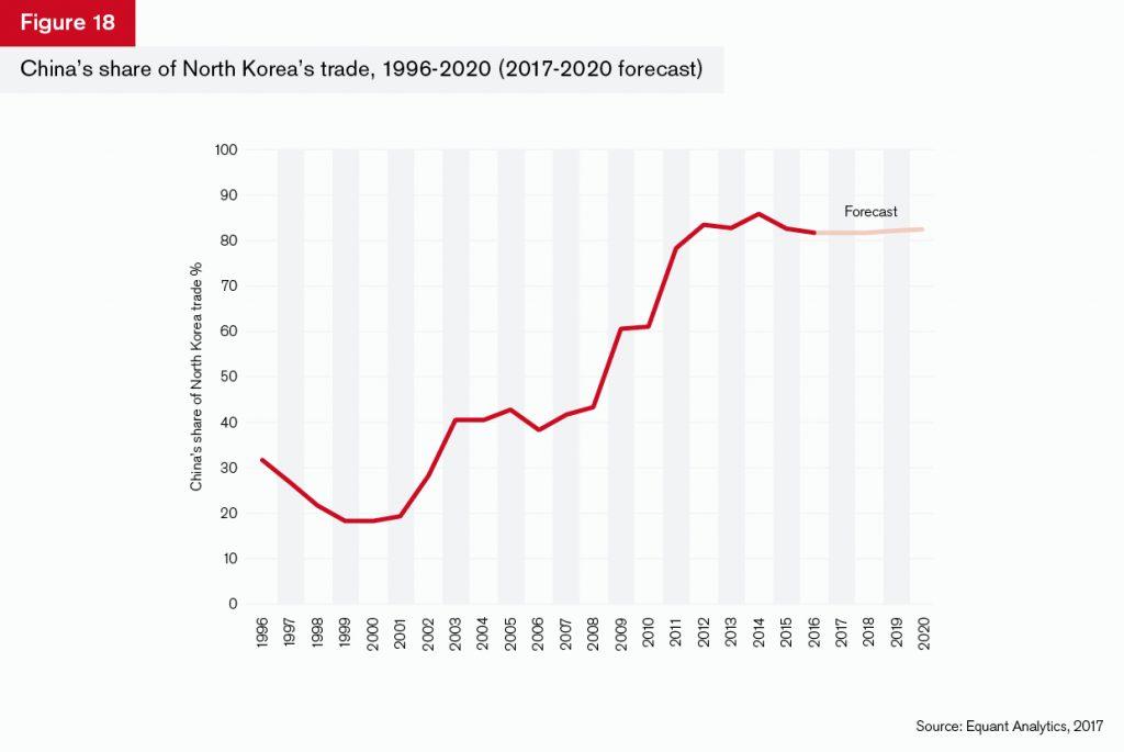 GTR+Asia_Trade-Briefing_Figure_18