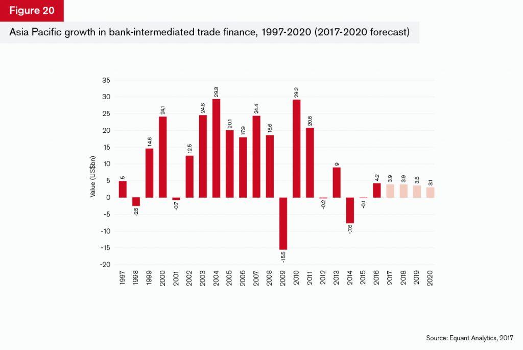GTR+Asia_Trade-Briefing_Figure_20