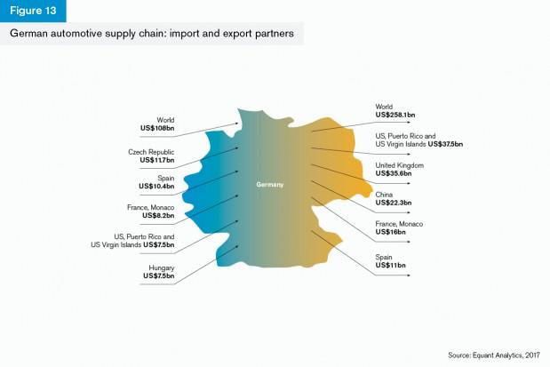 GTR+Europe_Trade-Briefing_13