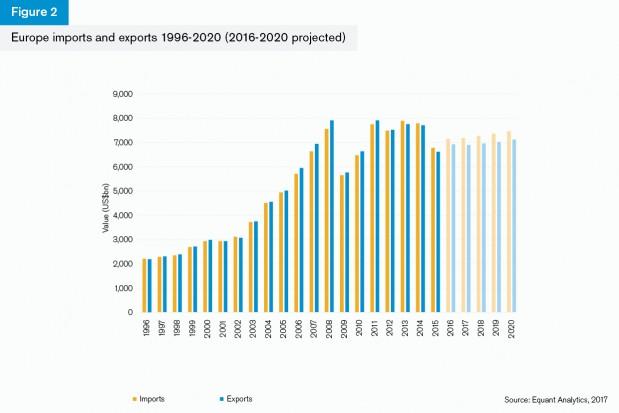 GTR+Europe_Trade-Briefing_2
