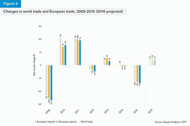 GTR+Europe_Trade-Briefing_4