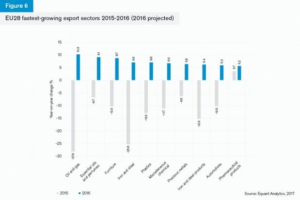 GTR+Europe_Trade-Briefing_6