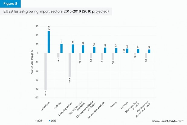 GTR+Europe_Trade-Briefing_8