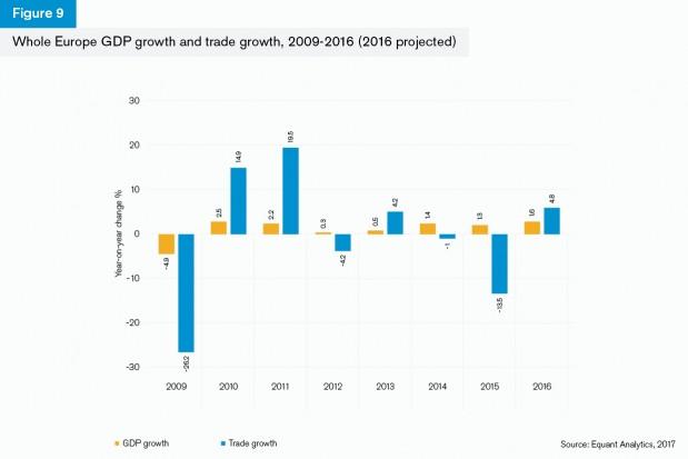 GTR+Europe_Trade-Briefing_9