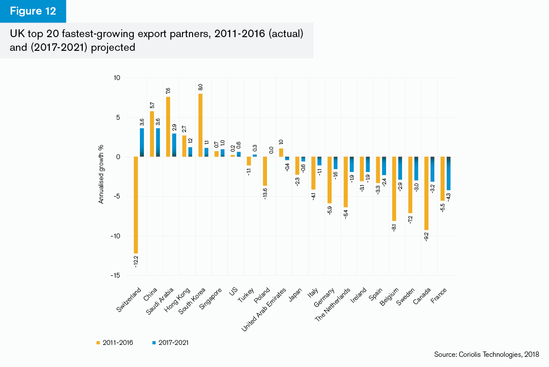 UK: Trade briefing | Global Trade Review (GTR)