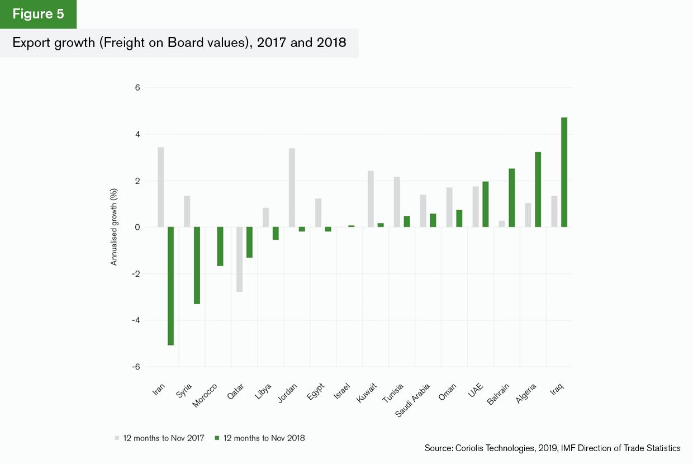 Mena: Trade briefing   Global Trade Review (GTR)